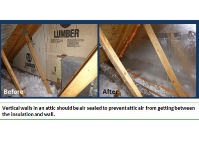 2Solutions Leaky Attic