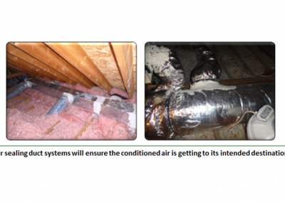 2Solutions Leaky Ducts